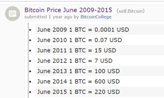 bitcoin june 2009