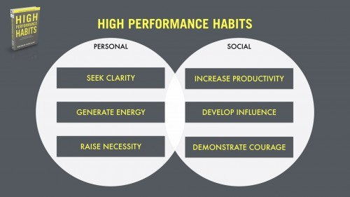 high performance 2