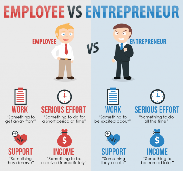 employees-vs-entrepreneurs.png